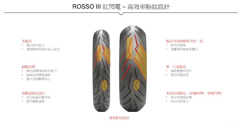 proimages/IN新聞/2016/06/PIRELLI_倍耐力_DIABLO_ROSSO_III海外測試/ROSSO011.png