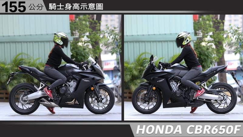 proimages/IN購車指南/IN文章圖庫/HONDA/CBR650F/CBR650F-01-3.jpg