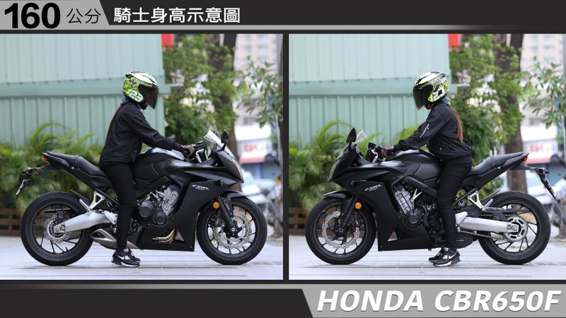 proimages/IN購車指南/IN文章圖庫/HONDA/CBR650F/CBR650F-02-2.jpg