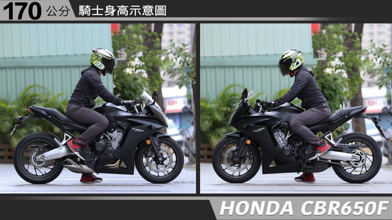 proimages/IN購車指南/IN文章圖庫/HONDA/CBR650F/CBR650F-04-3.jpg