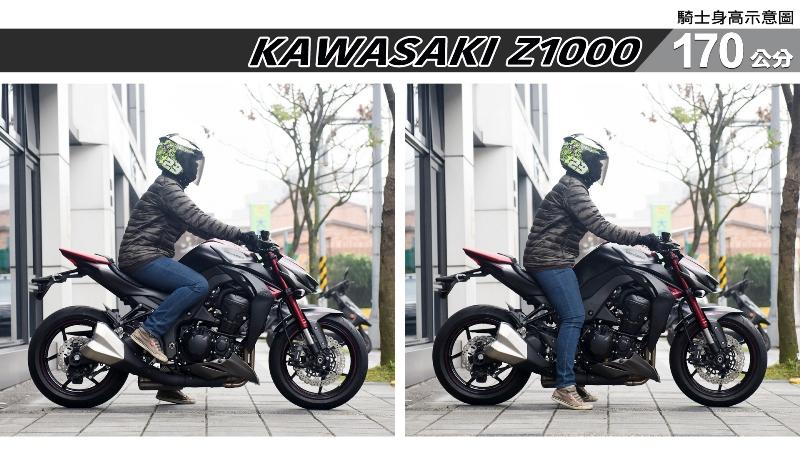 proimages/IN購車指南/IN文章圖庫/KAWASAKI/Z1000/Z1000-04-2.jpg