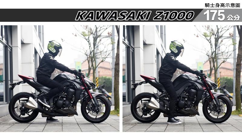 proimages/IN購車指南/IN文章圖庫/KAWASAKI/Z1000/Z1000-05-2.jpg