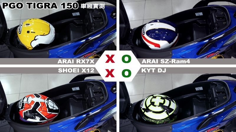 proimages/IN購車指南/IN文章圖庫/PGO/TIGRA_150/Helmet_安全帽測試/TIGRA-MAX.jpg
