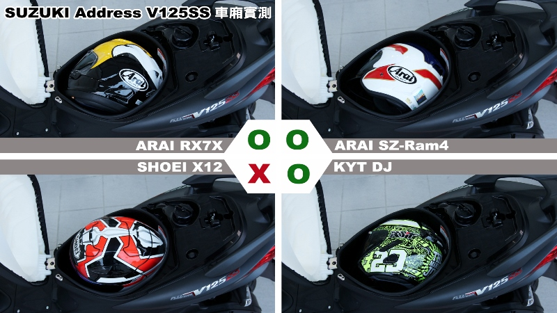 proimages/IN購車指南/IN文章圖庫/SUZUKI/Address_V125SS/Helmet_安全帽測試/v125ss-MAX.jpg