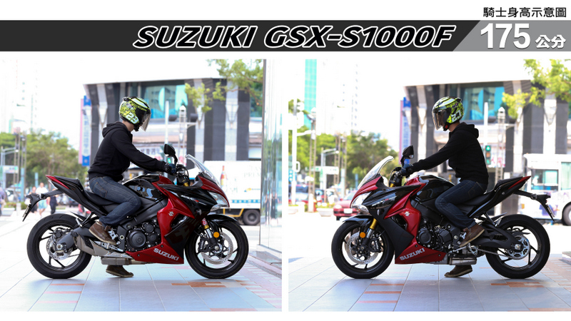 proimages/IN購車指南/IN文章圖庫/SUZUKI/GSX-S1000F/GSX-S1000F-05-3.jpg