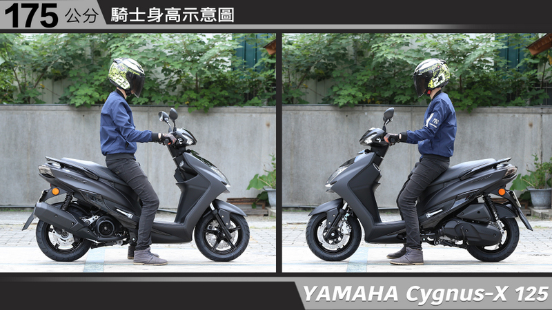 proimages/IN購車指南/IN文章圖庫/yamaha/Cygnus-X/YAMAHA-Cygnus-X-05-2.jpg