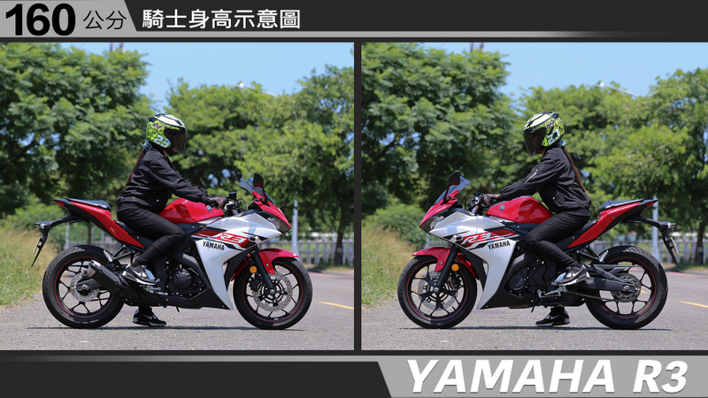 proimages/IN購車指南/IN文章圖庫/yamaha/R3/R3-02-3.jpg