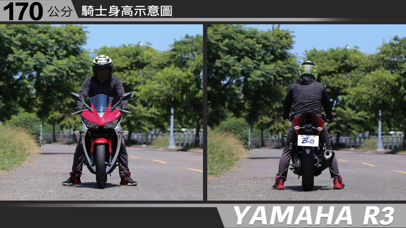 proimages/IN購車指南/IN文章圖庫/yamaha/R3/R3-04-1.jpg