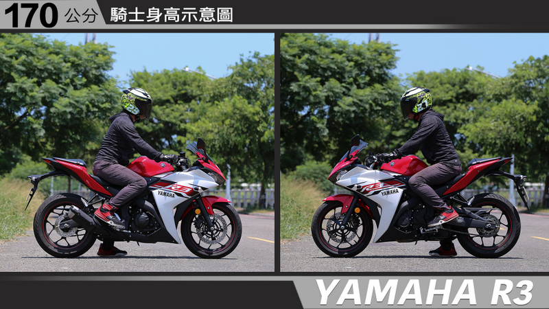 proimages/IN購車指南/IN文章圖庫/yamaha/R3/R3-04-3.jpg
