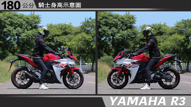 proimages/IN購車指南/IN文章圖庫/yamaha/R3/R3-06-2.jpg