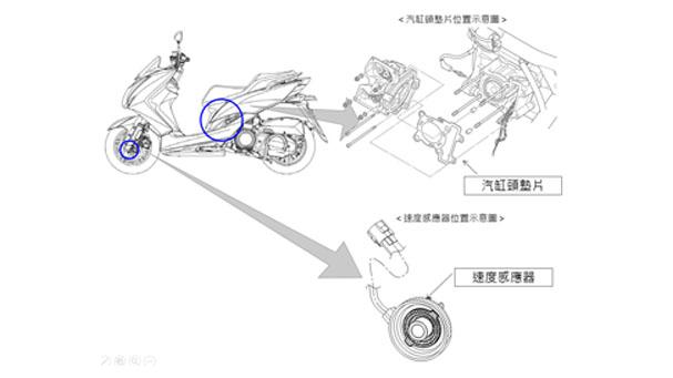 [IN新聞] 原廠瑕疵召回YAMAHA SMAX 155