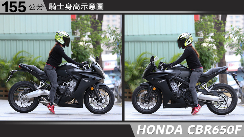 proimages/IN購車指南/IN文章圖庫/HONDA/CBR650F/CBR650F-01-2.jpg