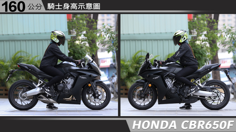 proimages/IN購車指南/IN文章圖庫/HONDA/CBR650F/CBR650F-02-3.jpg
