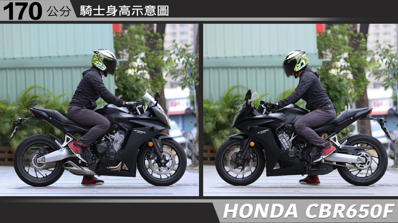 proimages/IN購車指南/IN文章圖庫/HONDA/CBR650F/CBR650F-04-3.jpg