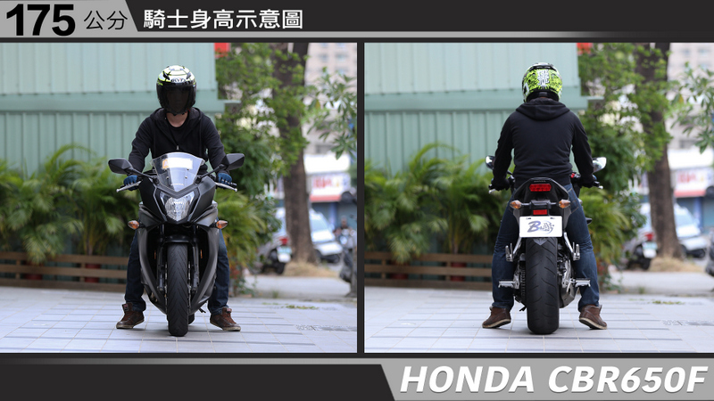proimages/IN購車指南/IN文章圖庫/HONDA/CBR650F/CBR650F-05-1.jpg