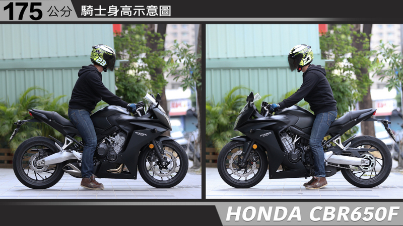 proimages/IN購車指南/IN文章圖庫/HONDA/CBR650F/CBR650F-05-2.jpg