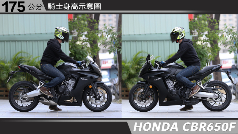 proimages/IN購車指南/IN文章圖庫/HONDA/CBR650F/CBR650F-05-3.jpg