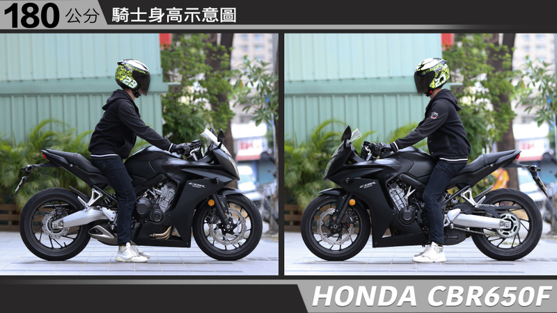 proimages/IN購車指南/IN文章圖庫/HONDA/CBR650F/CBR650F-06-2.jpg