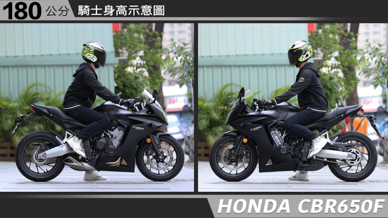 proimages/IN購車指南/IN文章圖庫/HONDA/CBR650F/CBR650F-06-3.jpg