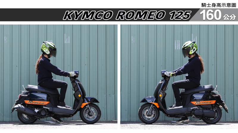 proimages/IN購車指南/IN文章圖庫/KYMCO/Romeo_125/ROMEO-02-3.jpg