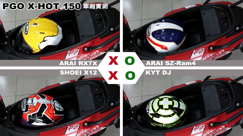 proimages/IN購車指南/IN文章圖庫/PGO/X-HOT_150/Helmet_安全帽測試/X-HOT-MAX.jpg
