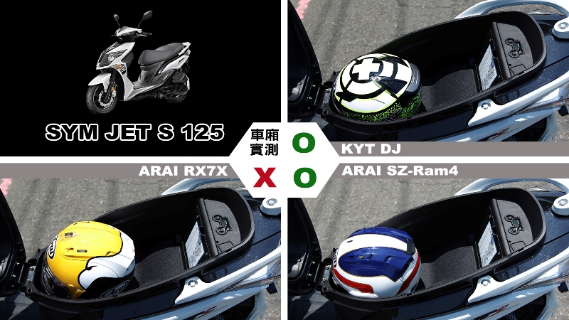 proimages/IN購車指南/IN文章圖庫/SYM/JET_S_125/Helmet_安全帽測試/JETS-MAX.jpg